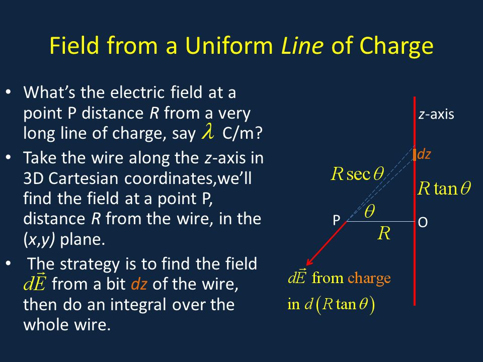 Field from a Uniform Line of Charge