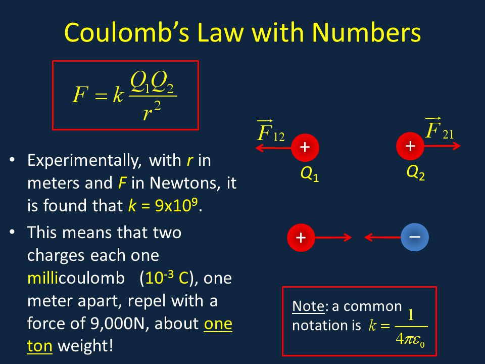 Coulomb's Law with Numbers