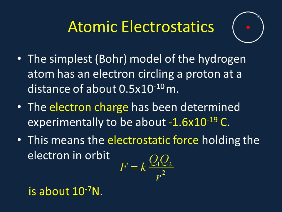 Atomic Electrostatics