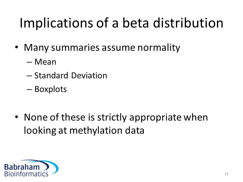 Implications of a beta distribution