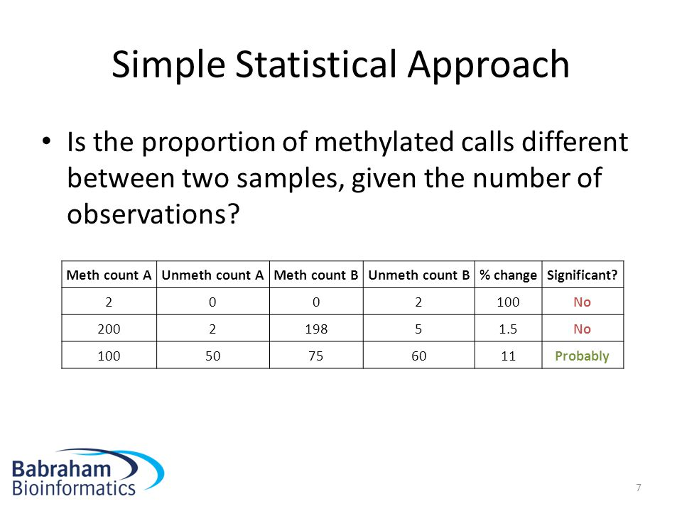Simple Statistical Approach