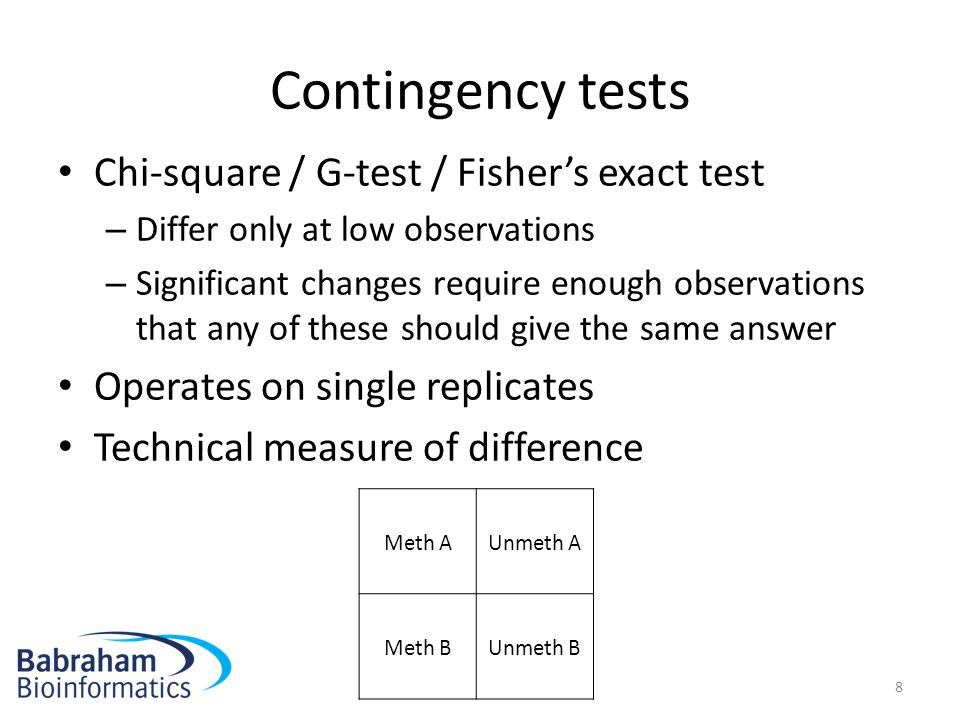 Contingency tests Chi-square / G-test / Fisher's exact test
