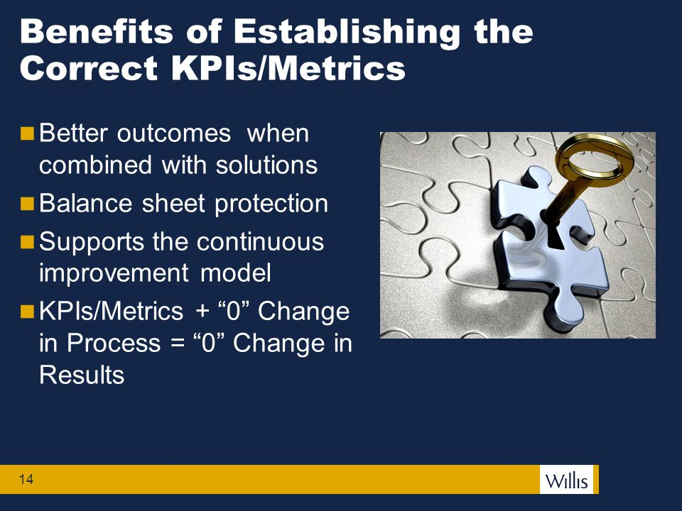 Factors To Consider When Setting KPIs/Metrics