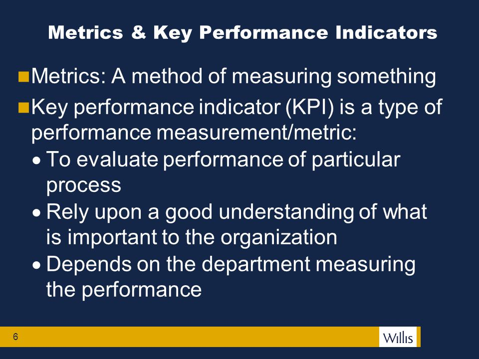 Metrics & Key Performance Indicators