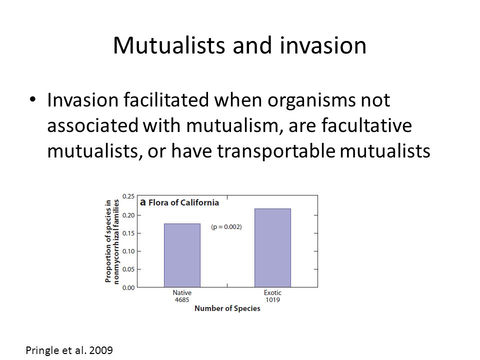 Mutualists and invasion