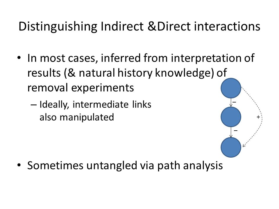 Distinguishing Indirect &Direct interactions
