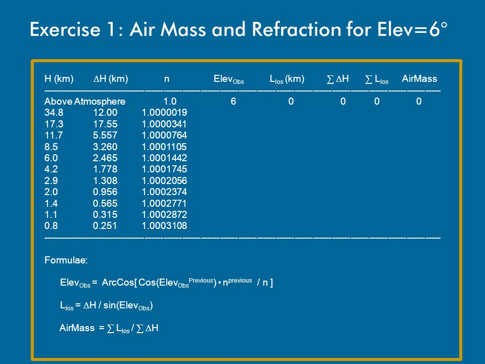 Exercise 1: Air Mass and Refraction for Elev=6°