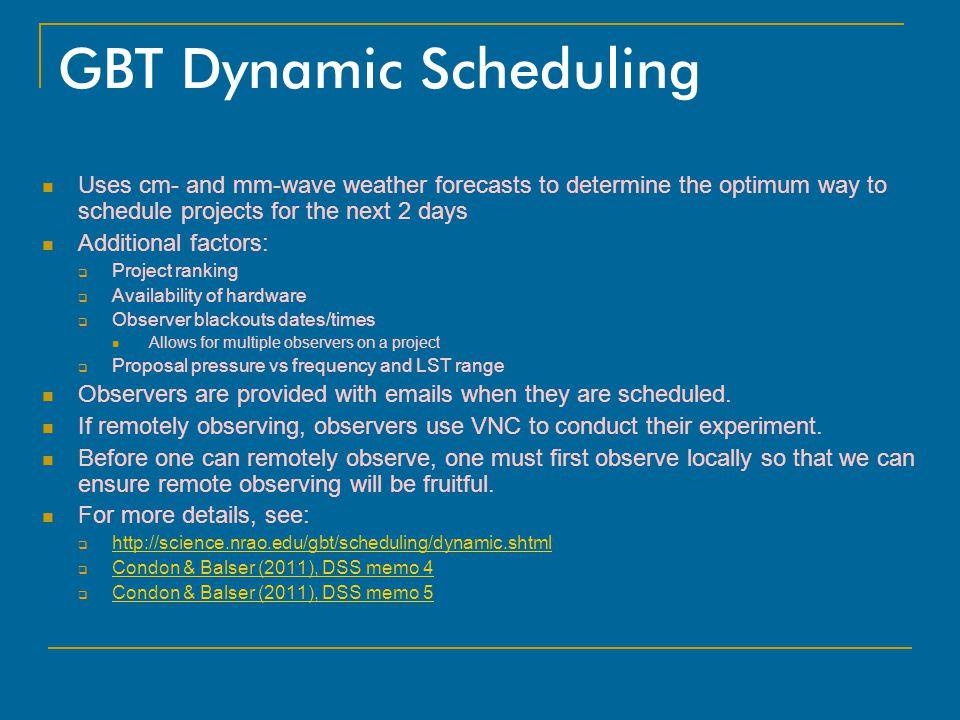 GBT Dynamic Scheduling