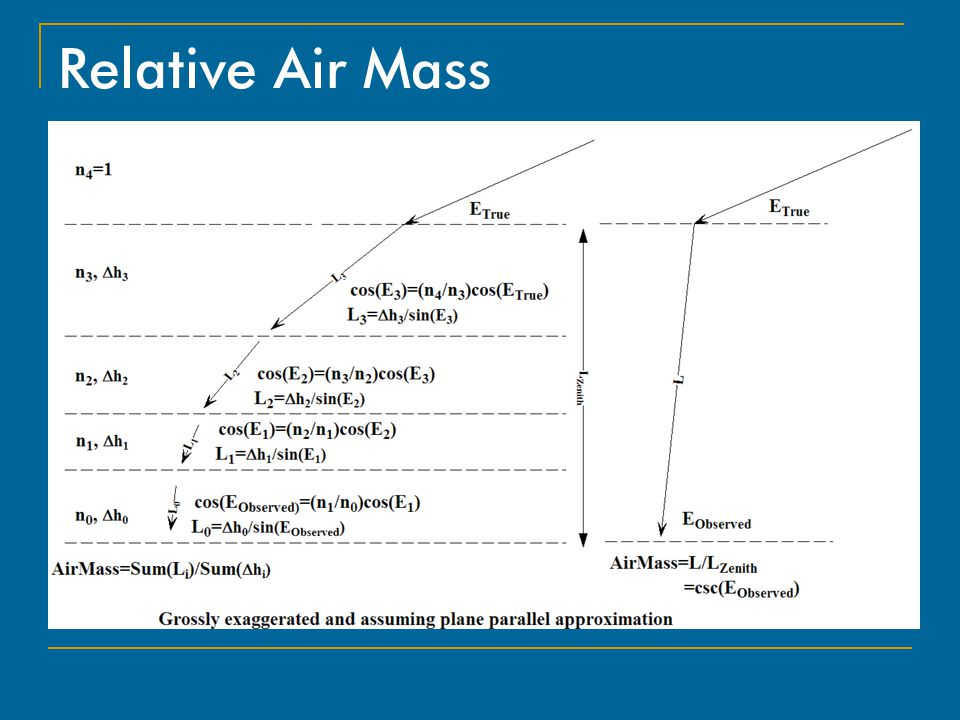 Relative Air Mass