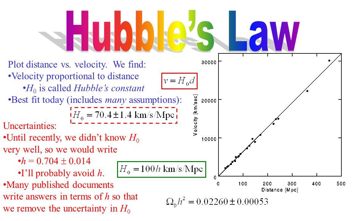 Hubble's Law Plot distance vs. velocity. We find: