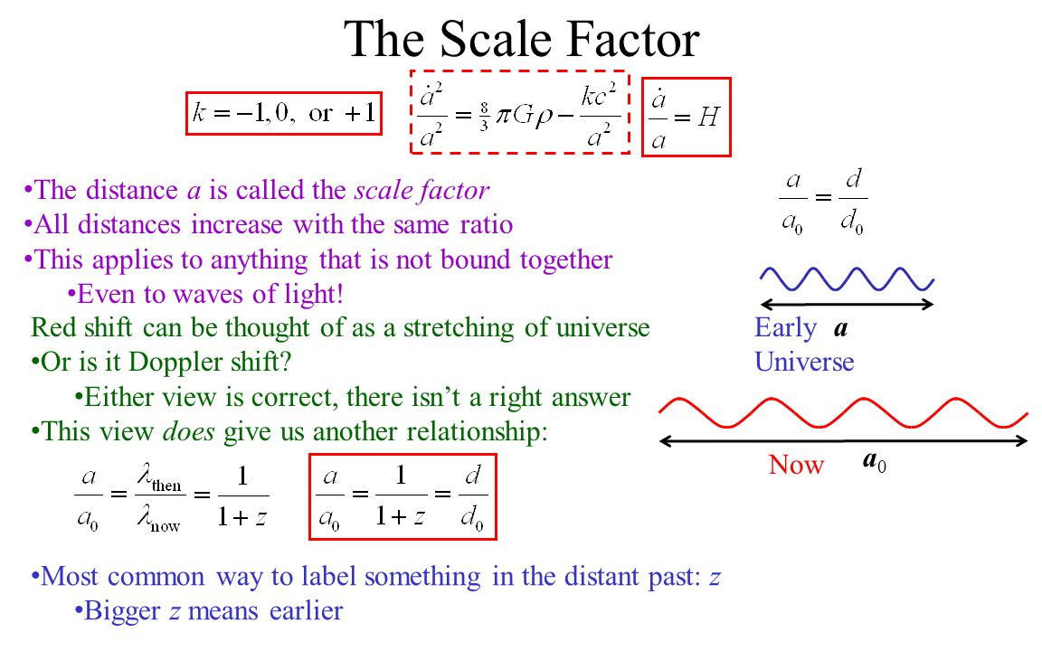 The Scale Factor The distance a is called the scale factor