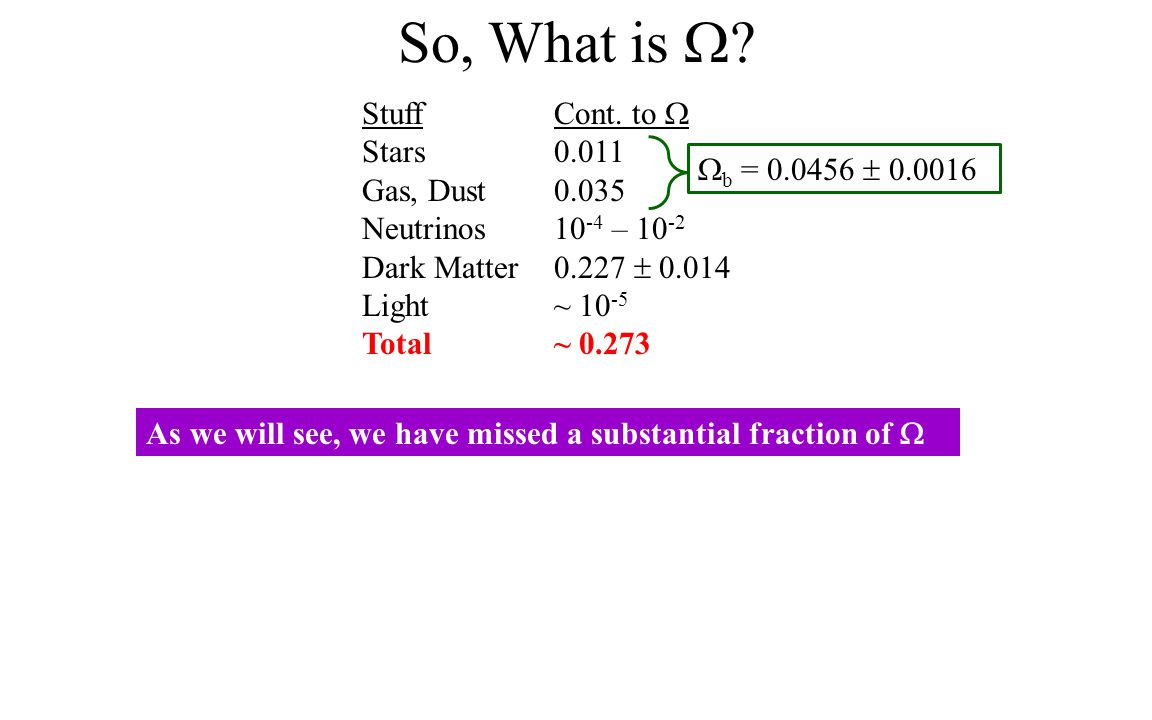 So, What is  Stuff Cont. to  Stars 0.011 Gas, Dust 0.035
