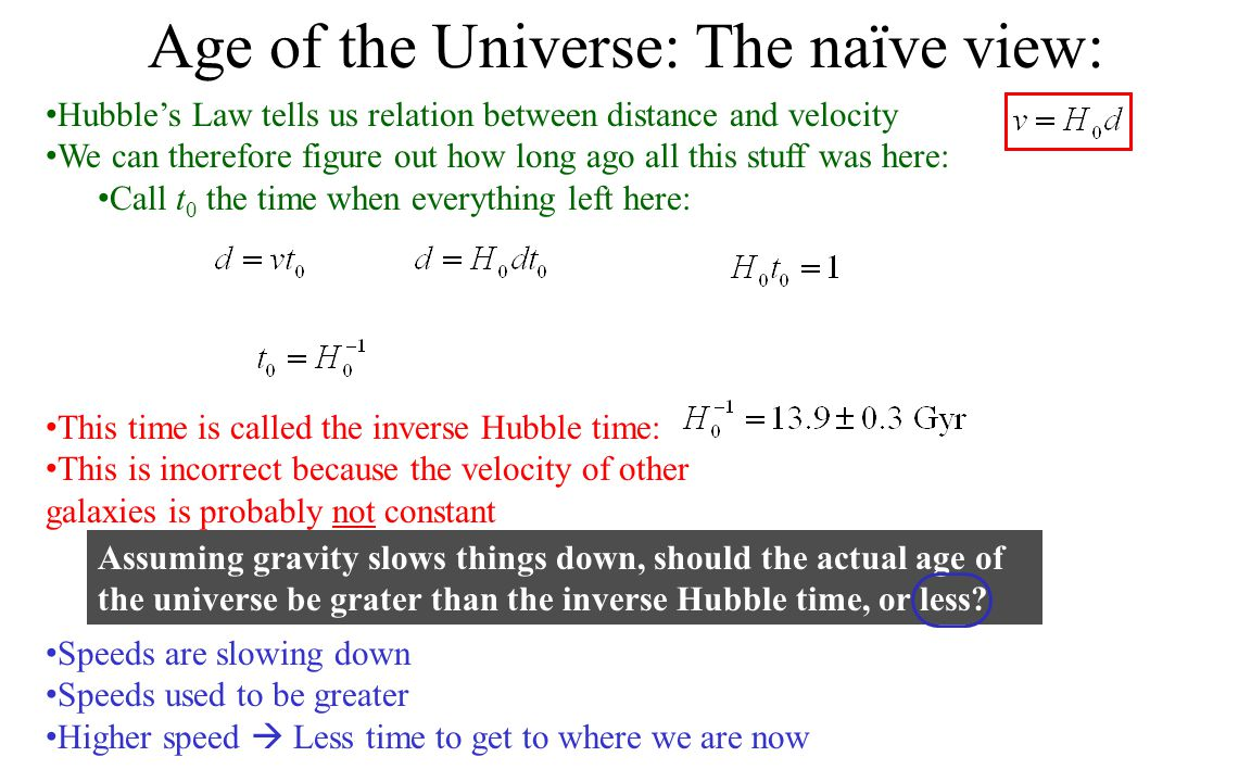 Age of the Universe: The naïve view: