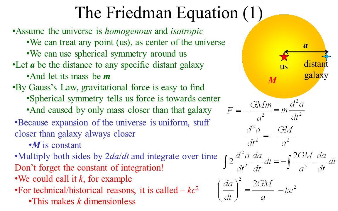 The Friedman Equation (1)