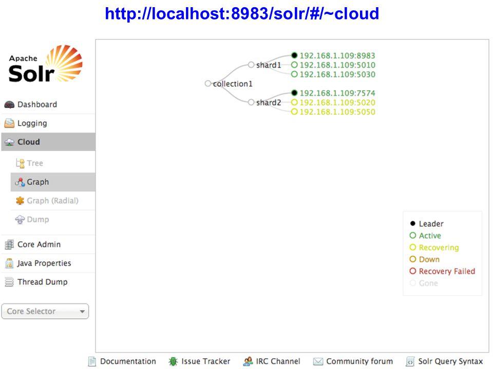 http://localhost:8983/solr/#/~cloud