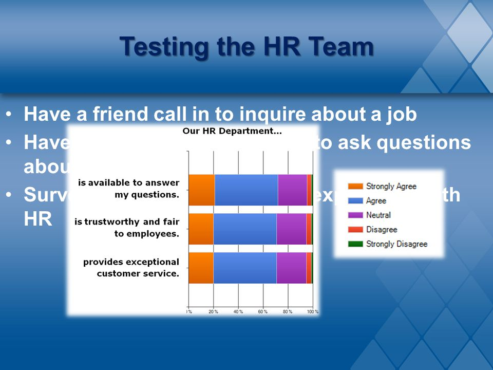 Testing the HR Team Have a friend call in to inquire about a job