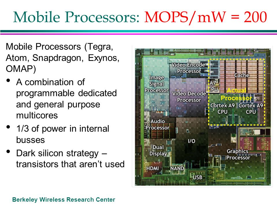 Mobile Processors: MOPS/mW = 200