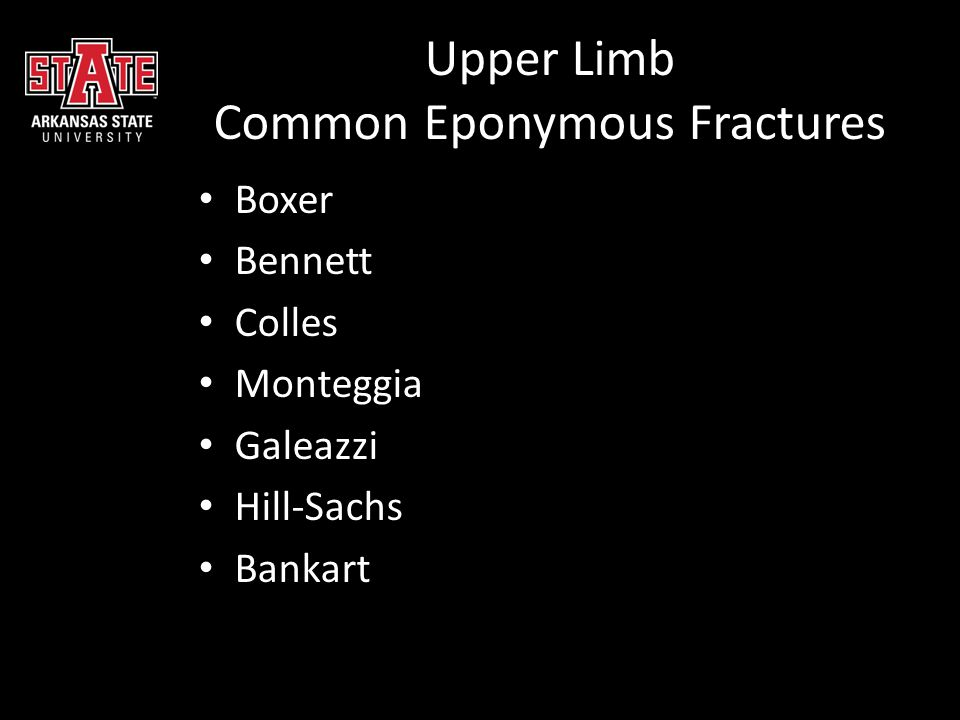 Upper Limb Common Eponymous Fractures