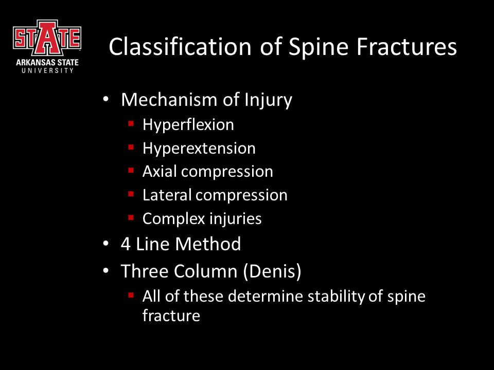 Classification of Spine Fractures