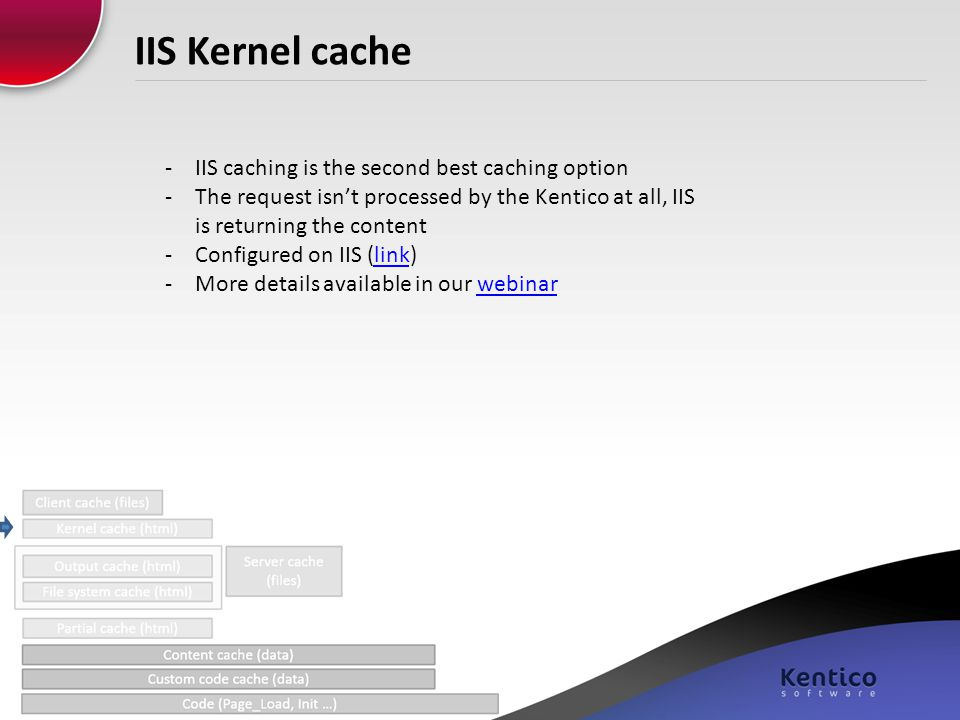IIS Kernel cache IIS caching is the second best caching option