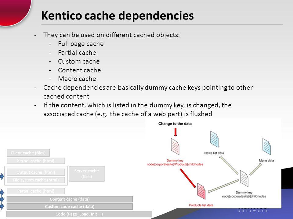 Kentico cache dependencies