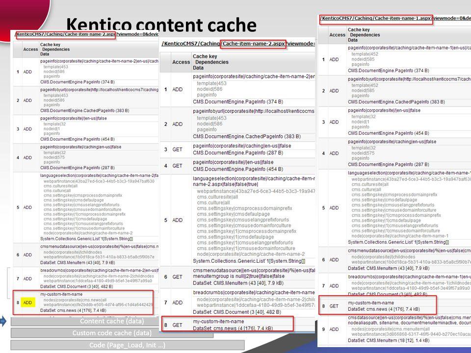 Kentico content cache