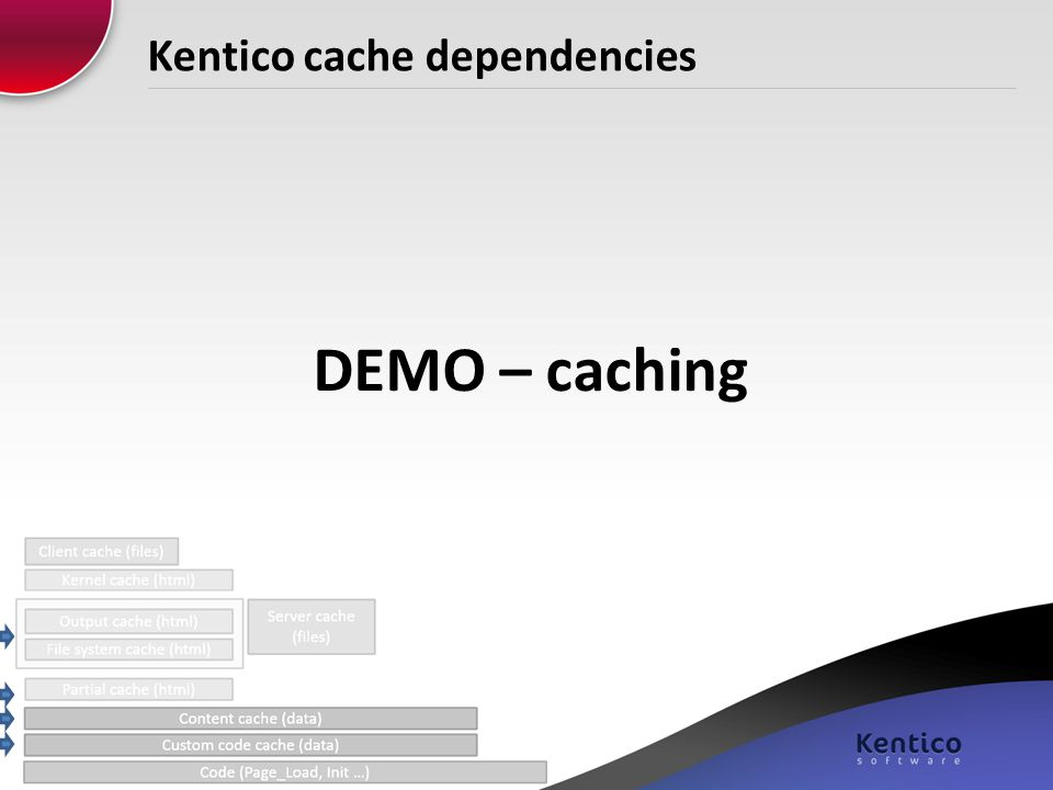 Kentico cache dependencies
