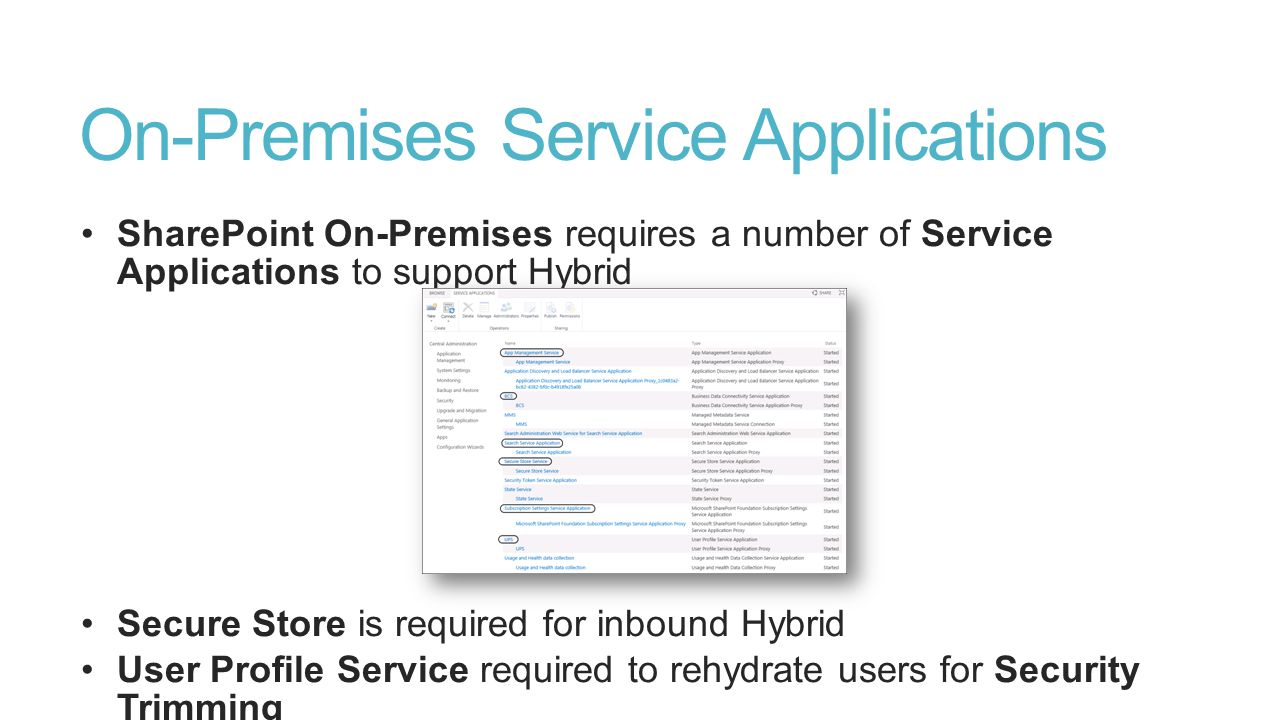 On-Premises Service Applications