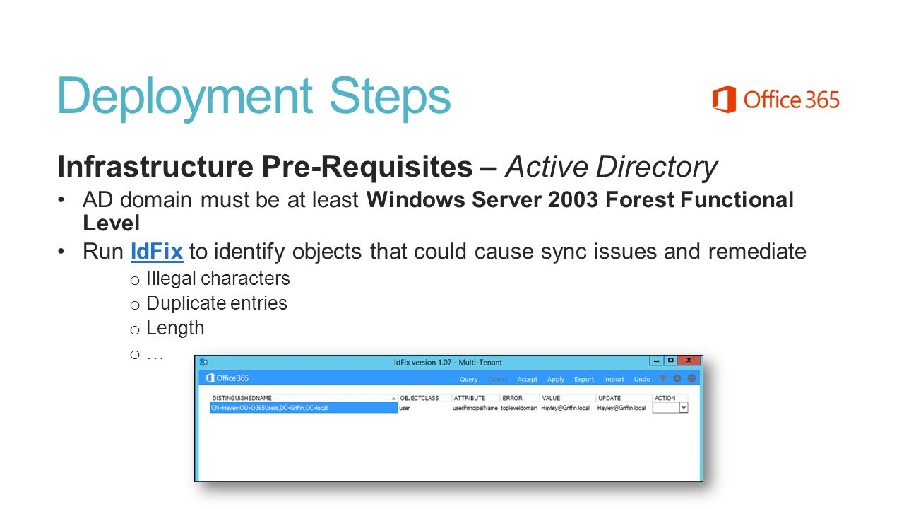 Deployment Steps Infrastructure Pre-Requisites – Active Directory