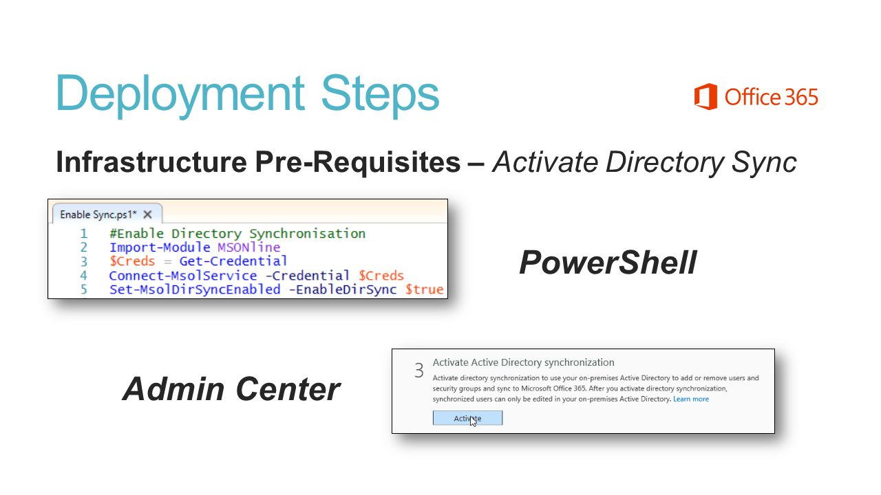 Deployment Steps Admin Center