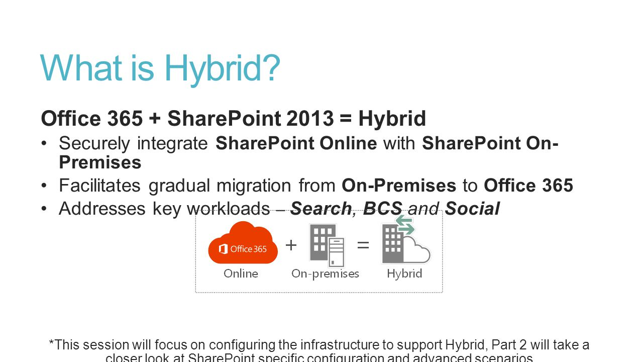 What is Hybrid Office 365 + SharePoint 2013 = Hybrid