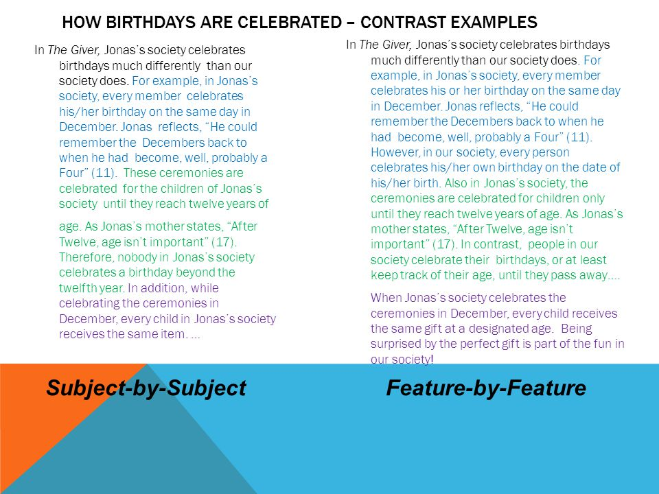 How Birthdays are celebrated – contrast examples