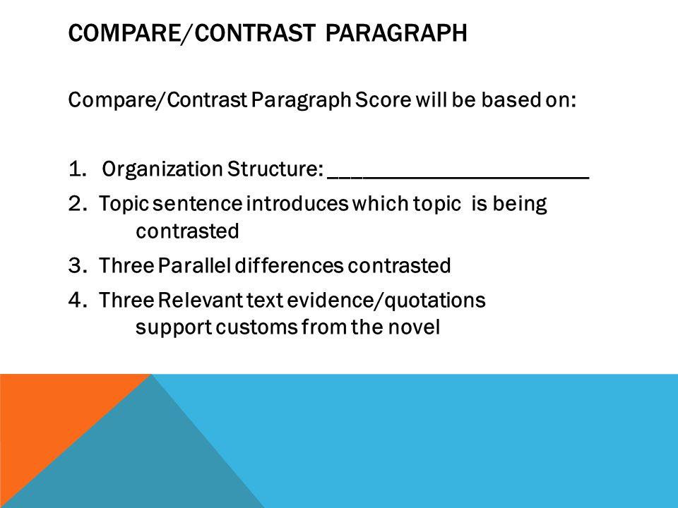 Compare/Contrast Paragraph