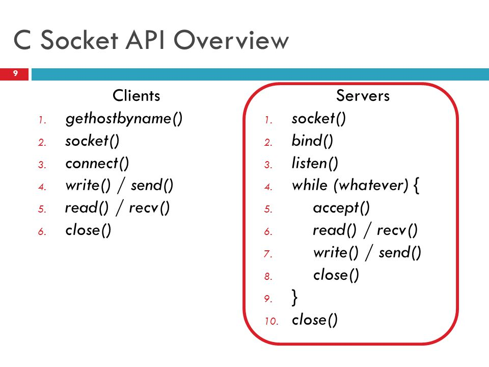 C Socket API Overview Clients gethostbyname() socket() connect()