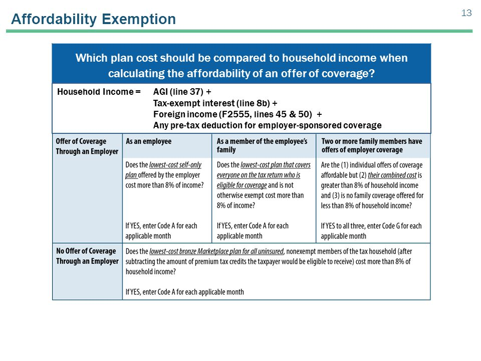 Affordability Exemption