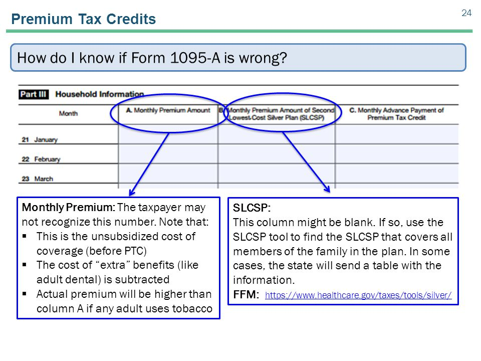 How do I know if Form 1095-A is wrong