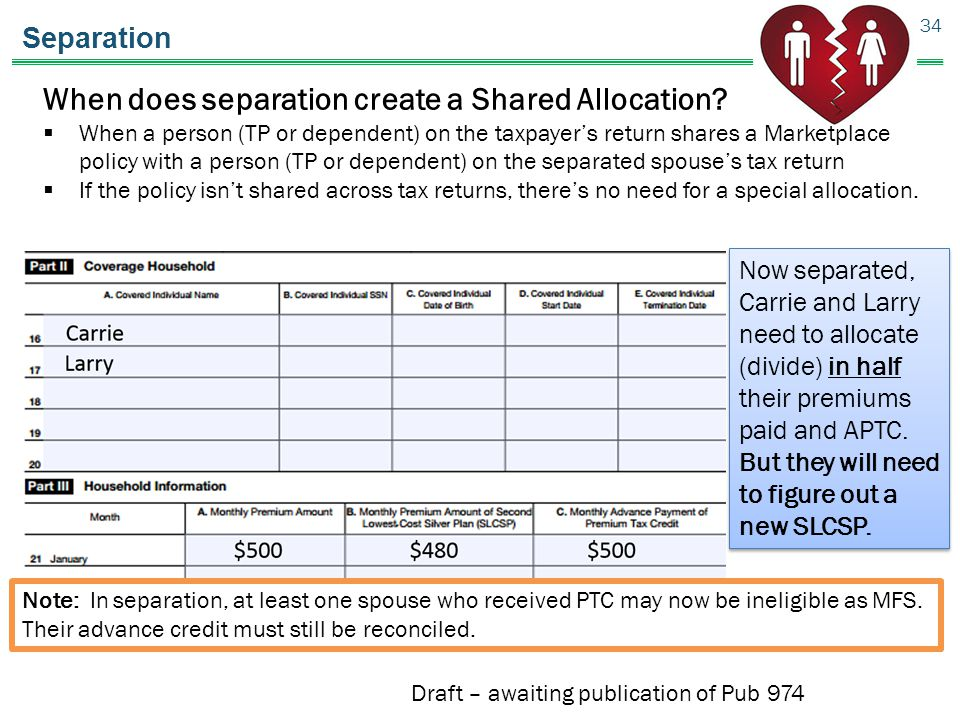 When does separation create a Shared Allocation