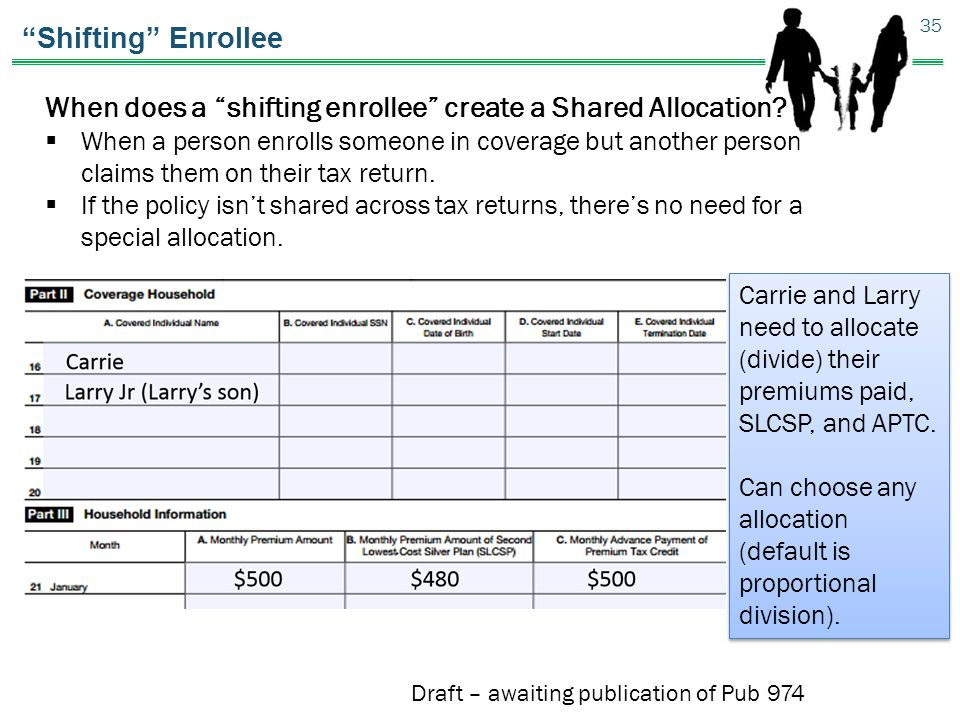 When does a shifting enrollee create a Shared Allocation
