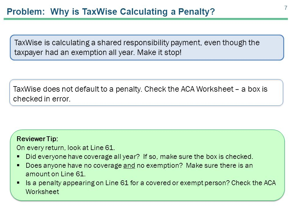Problem: Why is TaxWise Calculating a Penalty