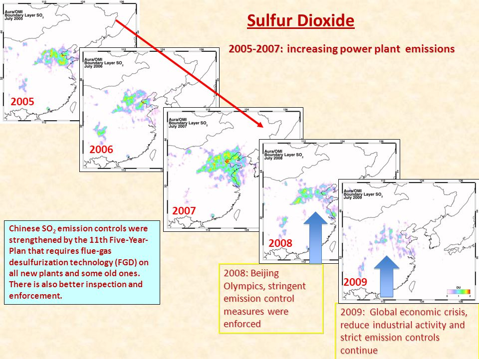 Sulfur Dioxide 2005-2007: increasing power plant emissions 2005 2006