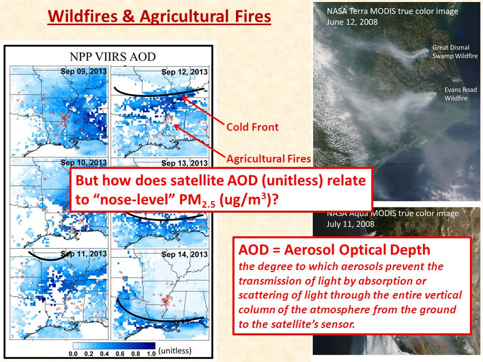 Wildfires & Agricultural Fires