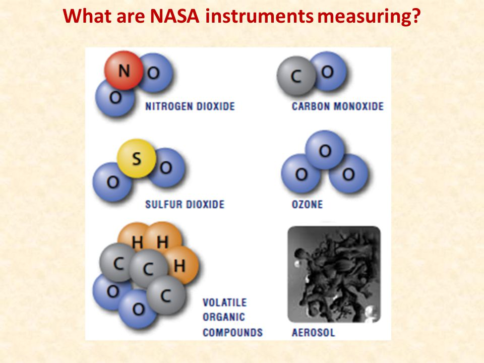 What are NASA instruments measuring