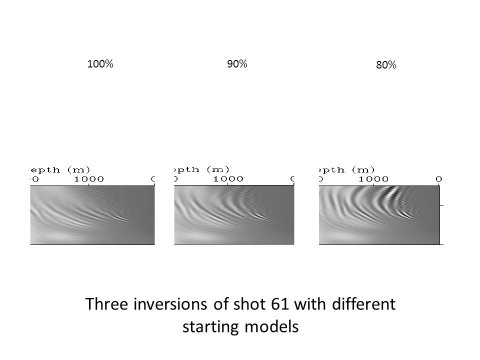 Three inversions of shot 61 with different starting models