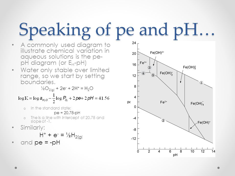 Speaking of pe and pH… A commonly used diagram to illustrate chemical variation in aqueous solutions is the pe-pH diagram (or EH-pH)