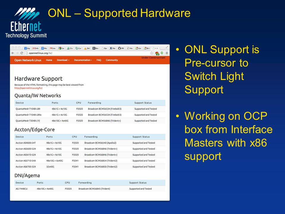 ONL – Supported Hardware