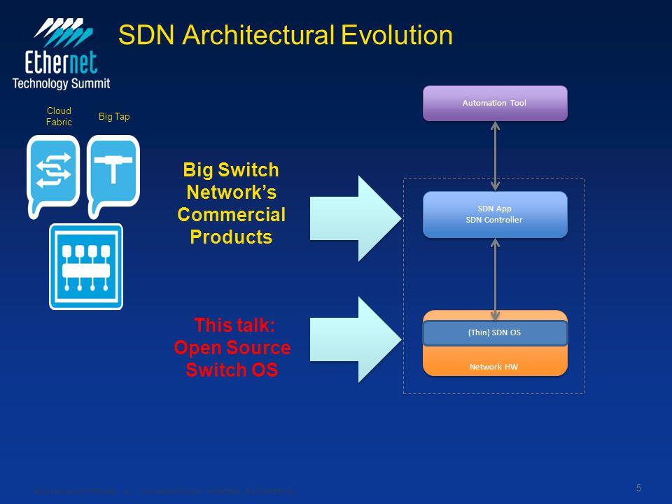 SDN Architectural Evolution