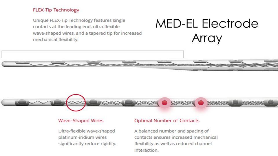 MED-EL Electrode Array