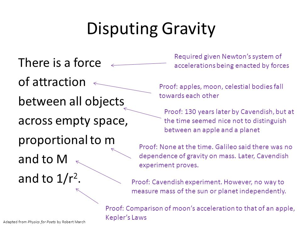 Disputing Gravity Required given Newton's system of. accelerations being enacted by forces.