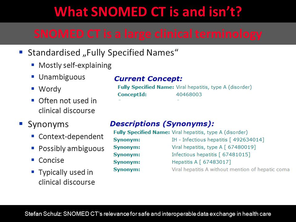 What SNOMED CT is and isn't