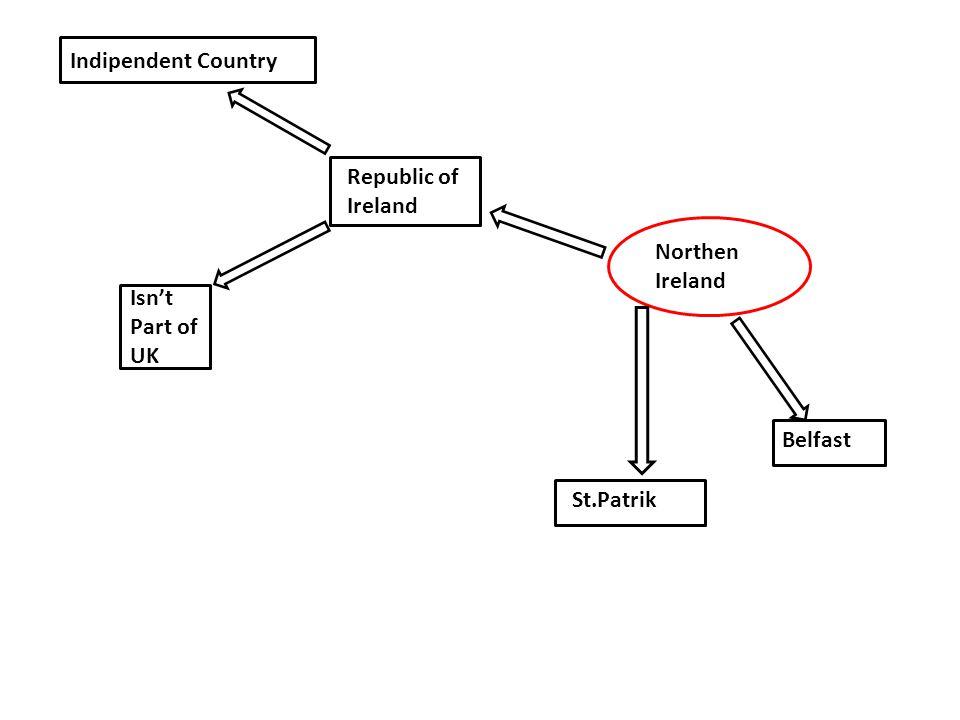 Indipendent Country Republic of Ireland Northen Ireland Isn't Part of UK Belfast St.Patrik